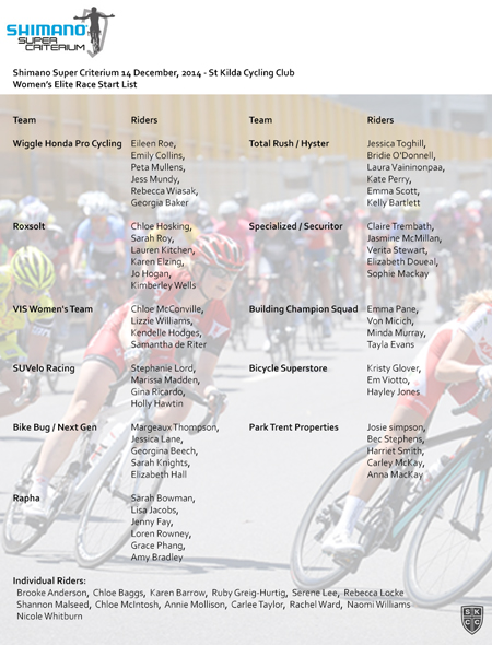 Shimano Supercrit Women List